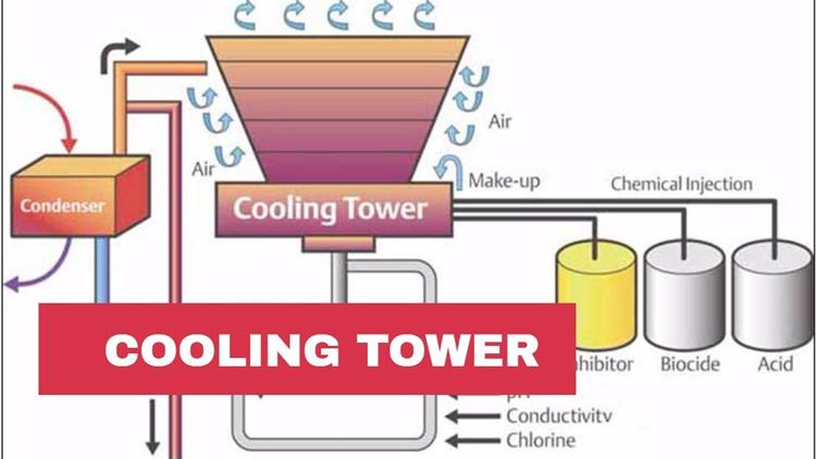 Sơ đồ tháp giải nhiệt mới nhất có hình ảnh từng giai đoạn