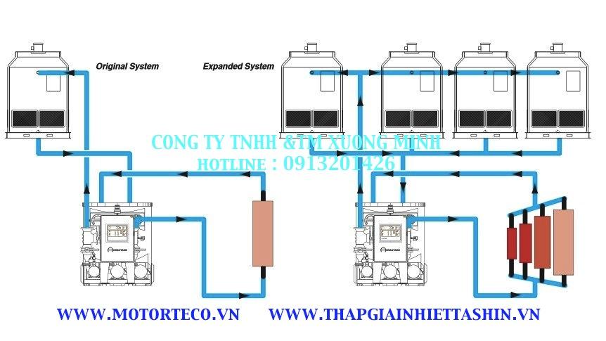 Sơ đồ hệ thống tháp giải nhiệt nhỏ