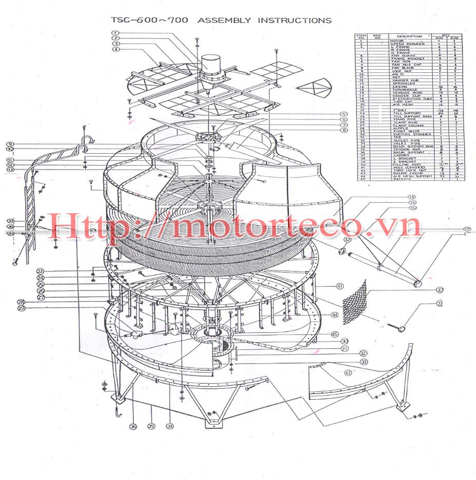 Chức năng và cấu tạo tháp giải nhiệt