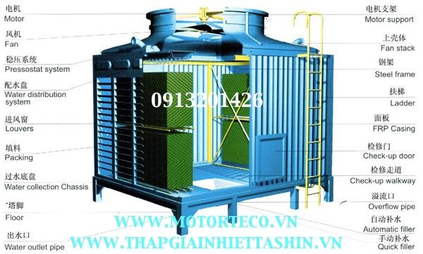 Tháp giải nhiệt nước công nghiệp Cooling Tower